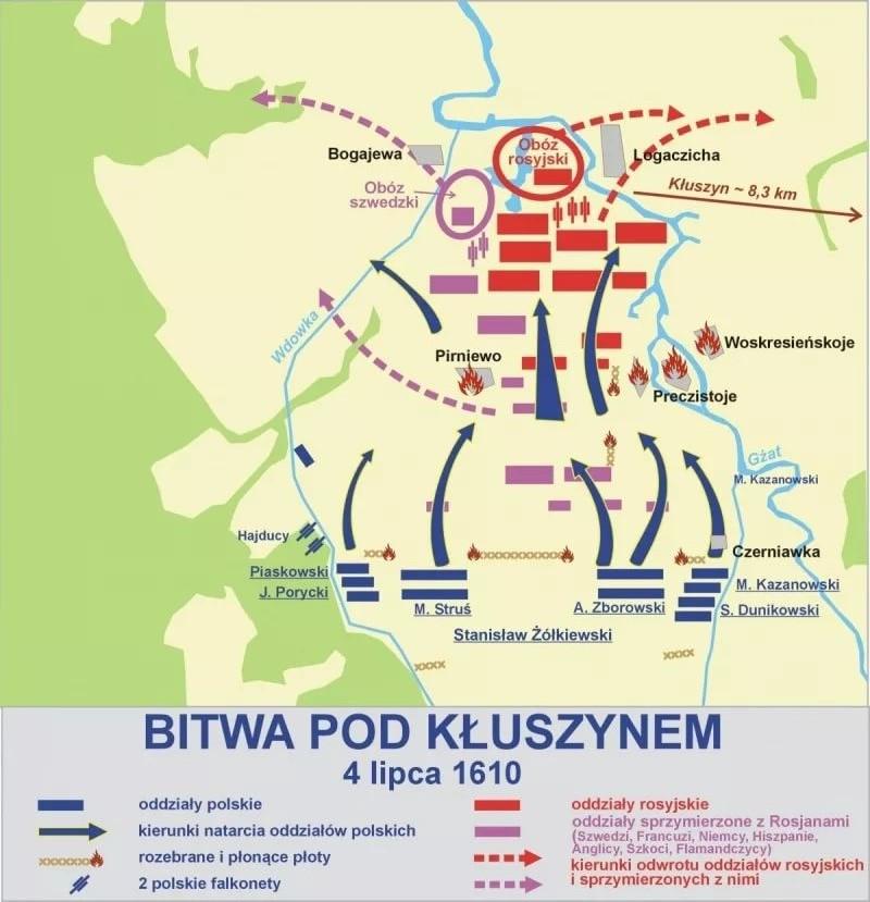 Польская схема из Википедии